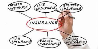 Mengenal Asuransi